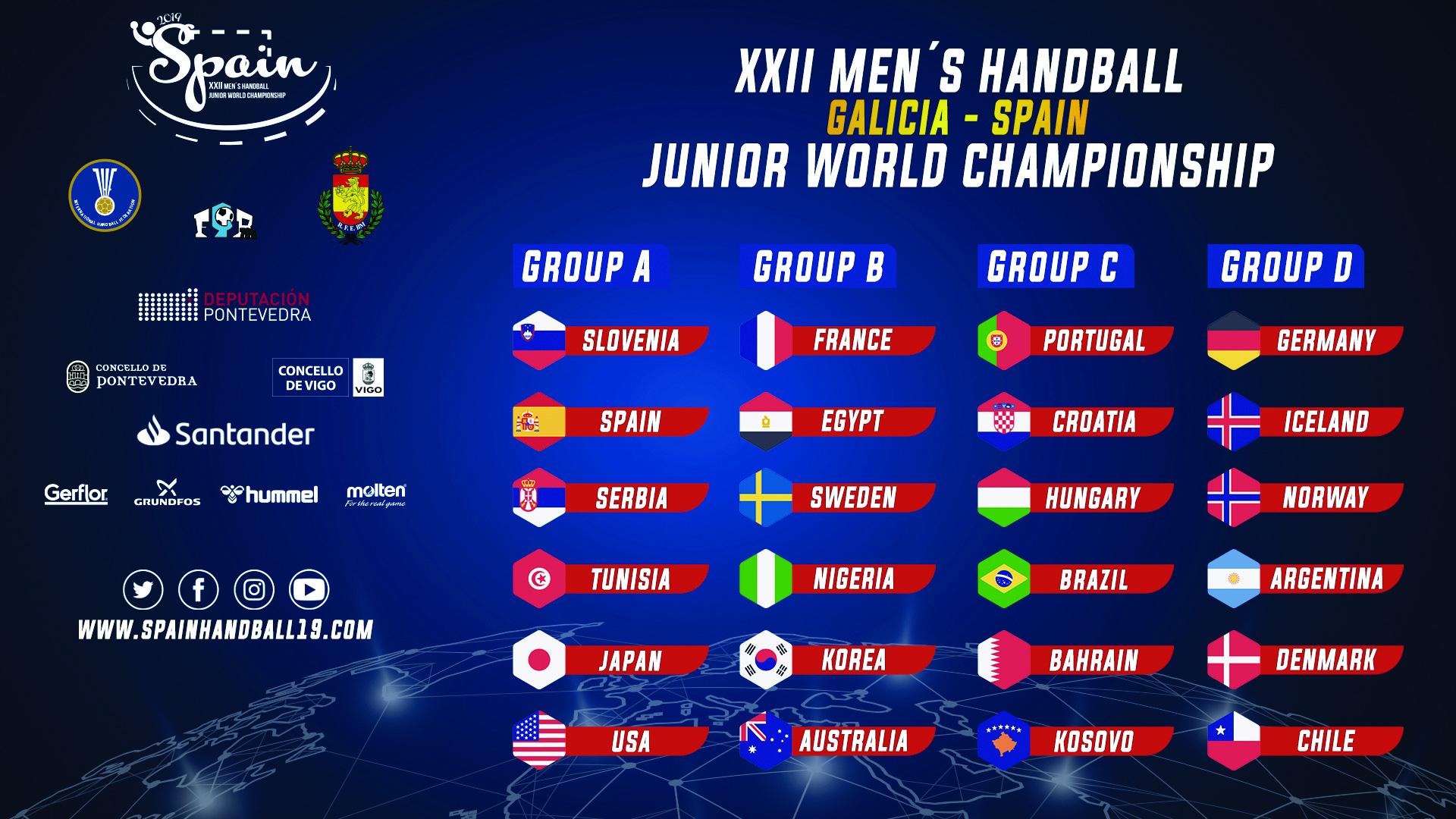 Calendario U21.Confirmado El Calendario Del Campeonato Del Mundo De Espana 2019